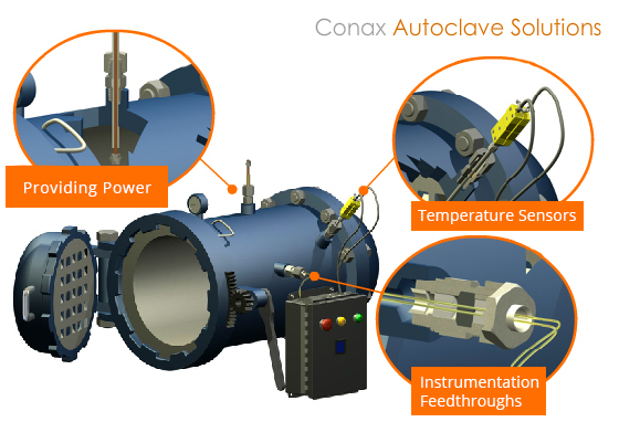 Autoclave-Solutions
